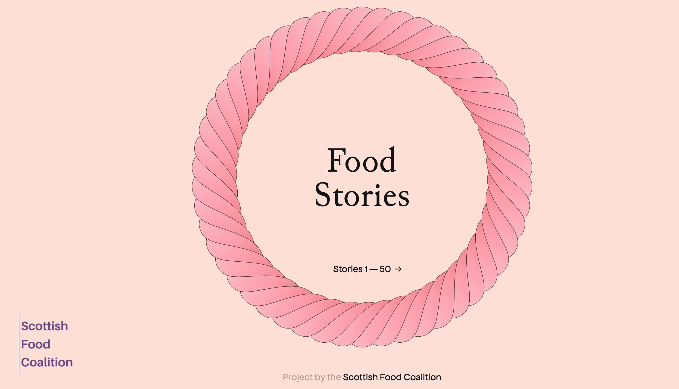 Food Stories: Project by the Scottish Food Coalition